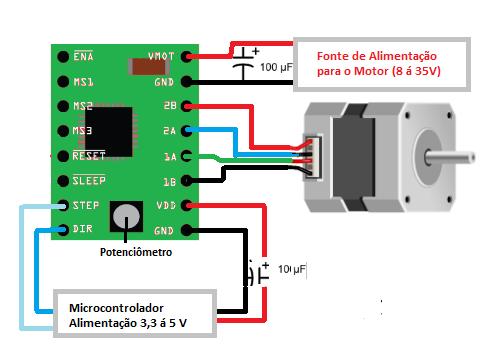 O driver servirá como uma ponte na comunicação entre o microcontrolador e o motor de passo.
