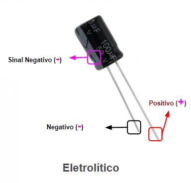 A polaridade de capacitores eletrolíticos poderá ser observada através do tamanho de seus terminais, ou pela própria embalagem, que indicará o polo negativo.