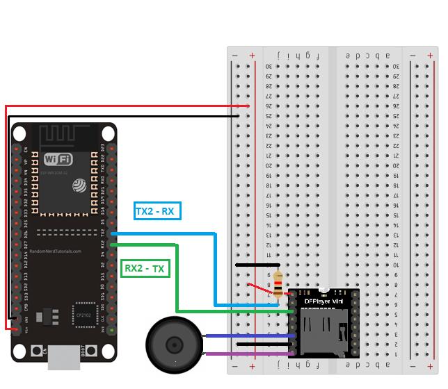 A comunicação entre o DFPlayer e o ESP32 será estabelecida através dos pinos RX e TX, que deverão ser conectados em seus opostos (RX2-TX, TX2-RX).