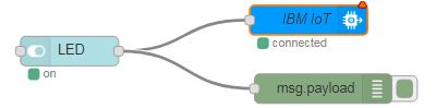 O fluxo construído será convertido em um botão no layout do aplicativo.