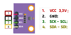 Sensor de Temperatura, Umidade, Pressão e Altitude.