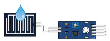 O funcionamento do sensor de chuva poderá ser avaliado ao mergulha-lo em um copo com água, ou gotejar algum líquido sob as hastes de metal.