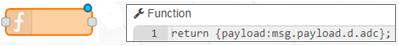 O nó função servirá para construir ajustes e programações em linguagem JSON.