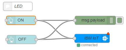 O fluxo de comunicação entre os botões dashboard e o ESP32 será estabelecido de acordo com as configurações presente no nó IBM.