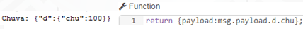 Utilize a função return para reduzir a mensagem recebida.