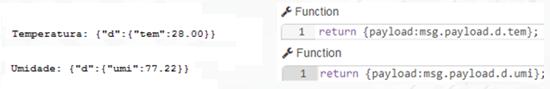 A configuração dos nós Function de cada leitura será diferenciado pela última palavra inserida em cada um.