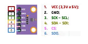 O sensor BMP280 dispões de 4 pinos para leitura de sinais referentes a temperatura, pressão e altitude.