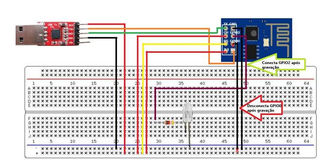 Figura 29- Conexão do CP2102 com o ESP-01 no Modo Normal