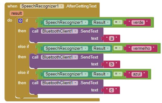 Se o Speech coletar alguma das mensagens registradas, serão enviados caracteres ao módulo HC05.
