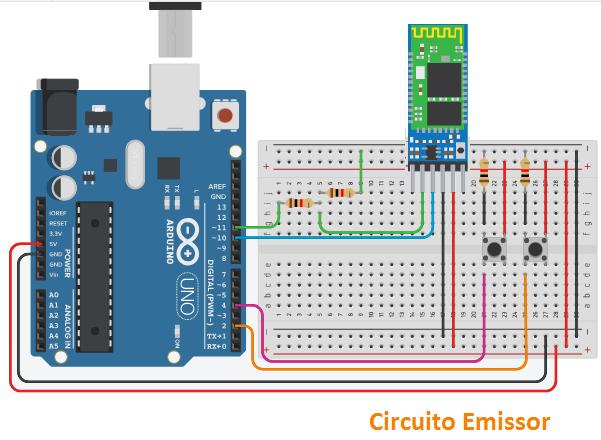 O circuito emissor será responsável por enviar a posição desejada.