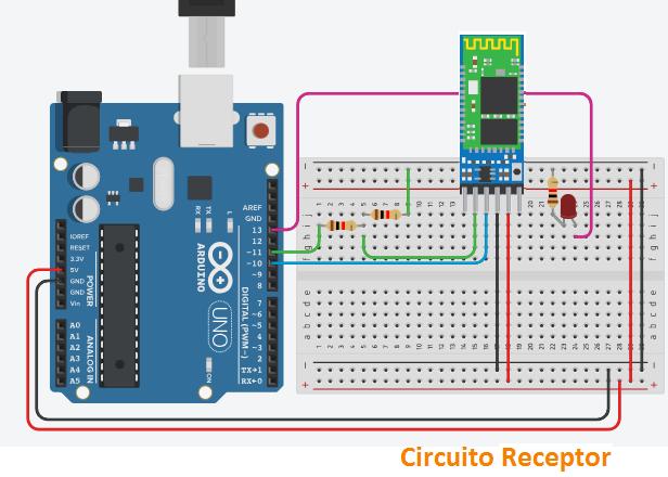 Ao receber o sinal do circuito emissor, o LED será acionado por 10ms.