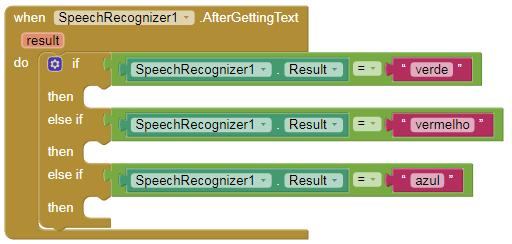 A função fará uma comparação entre o texto escrito e o falar falado.