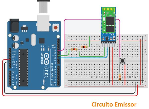 O circuito emissor irá transmitir um determinado sinal para o acionamento de um componente no circuito receptor.