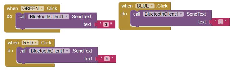 Cada botão terá como função enviar um tipo de caractere específico, com o objetivo de acionar as cores do LED RGB.