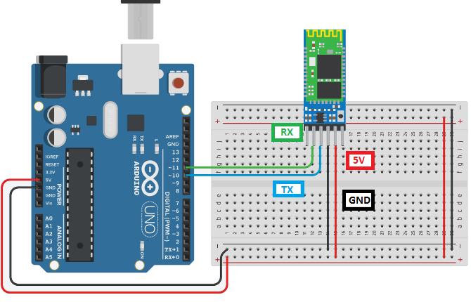 O Arduino será utilizado inicialmente para visualizar o módulo, através de algum dispositivo mobile.