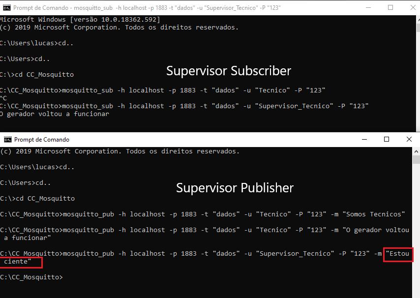 Supervisor_Supervisor