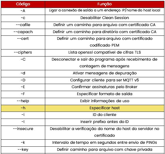 table_sub1