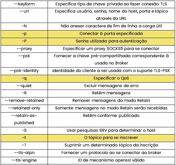 table_sub2