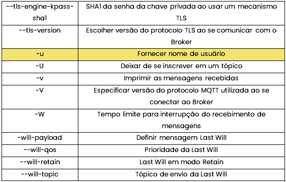 table_sub3