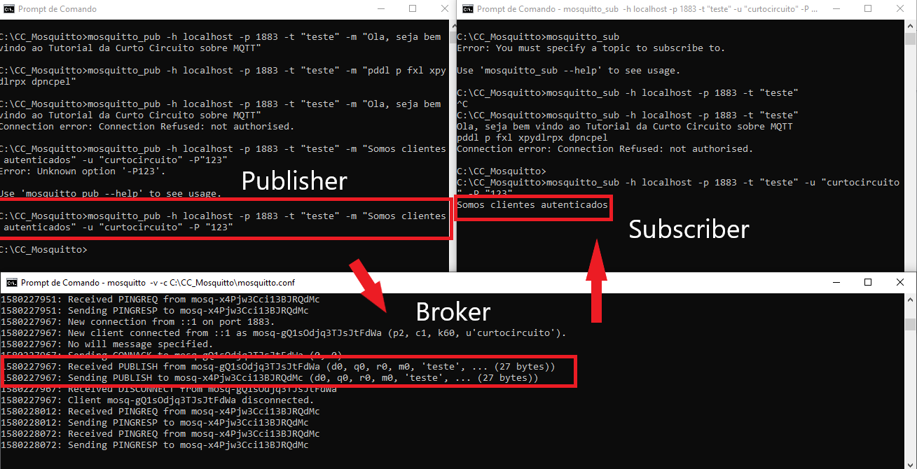 mqtt com broker, publisher e subscriber autenticados