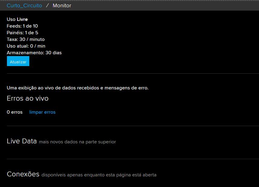 página monitor adafruit.io