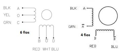Modelos com seis fios deverão isolar os terminais centrais.