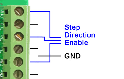O drive TB6560 possui a capacidade de controlar funções como STEP, ENABLE E DIRECTION.