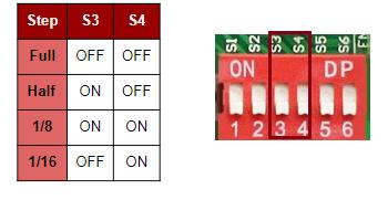 Posicione as chaves S3 e S4 de acordo com a resolução de passo desejado.