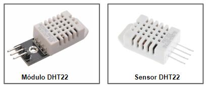 A diferença entre eles se da pela quantidade de componentes necessário para seus respectivos funcionamentos.